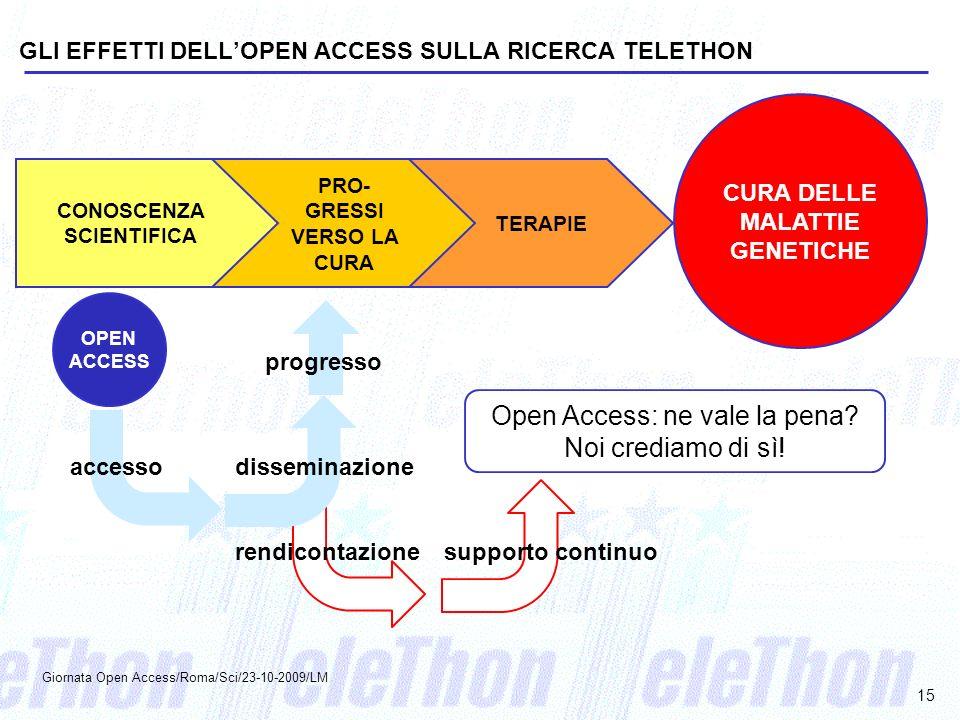 Open Access: ne vale la pena Noi crediamo di sì!