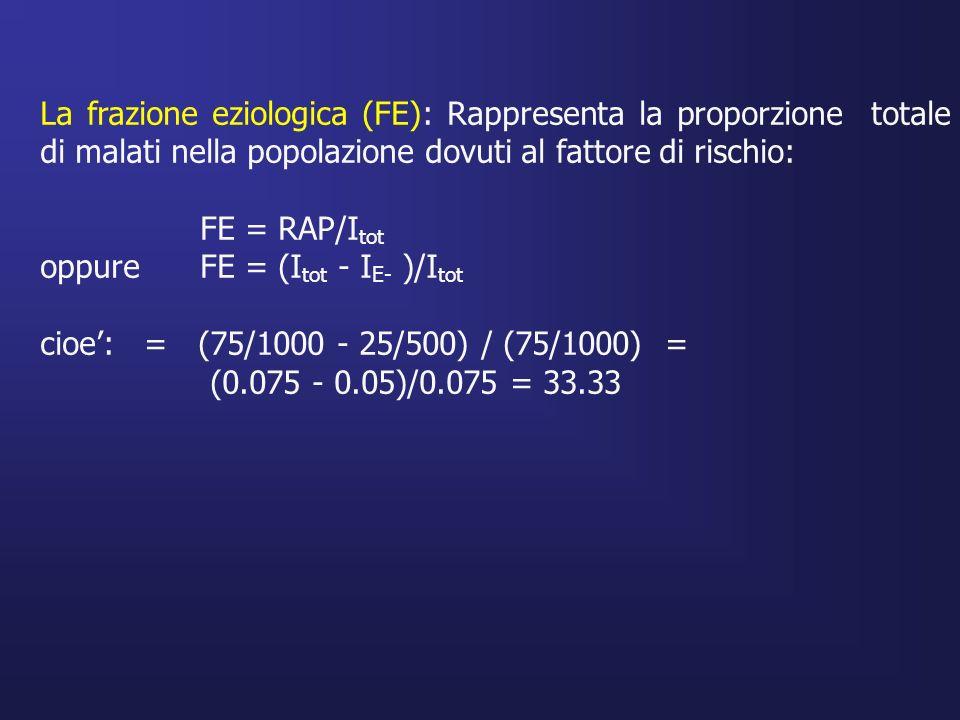 La frazione eziologica (FE): Rappresenta la proporzione totale di malati nella popolazione dovuti al fattore di rischio: