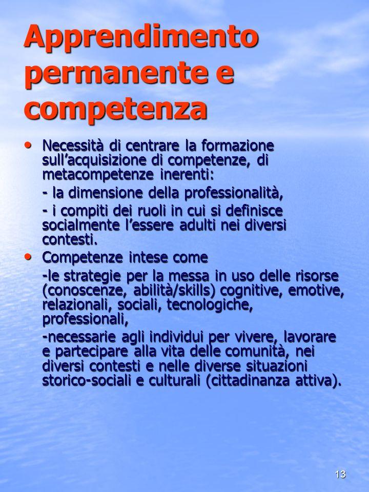 Apprendimento permanente e competenza