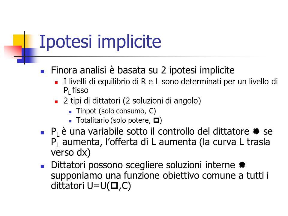 Ipotesi implicite Finora analisi è basata su 2 ipotesi implicite