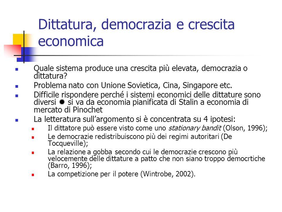 Dittatura, democrazia e crescita economica