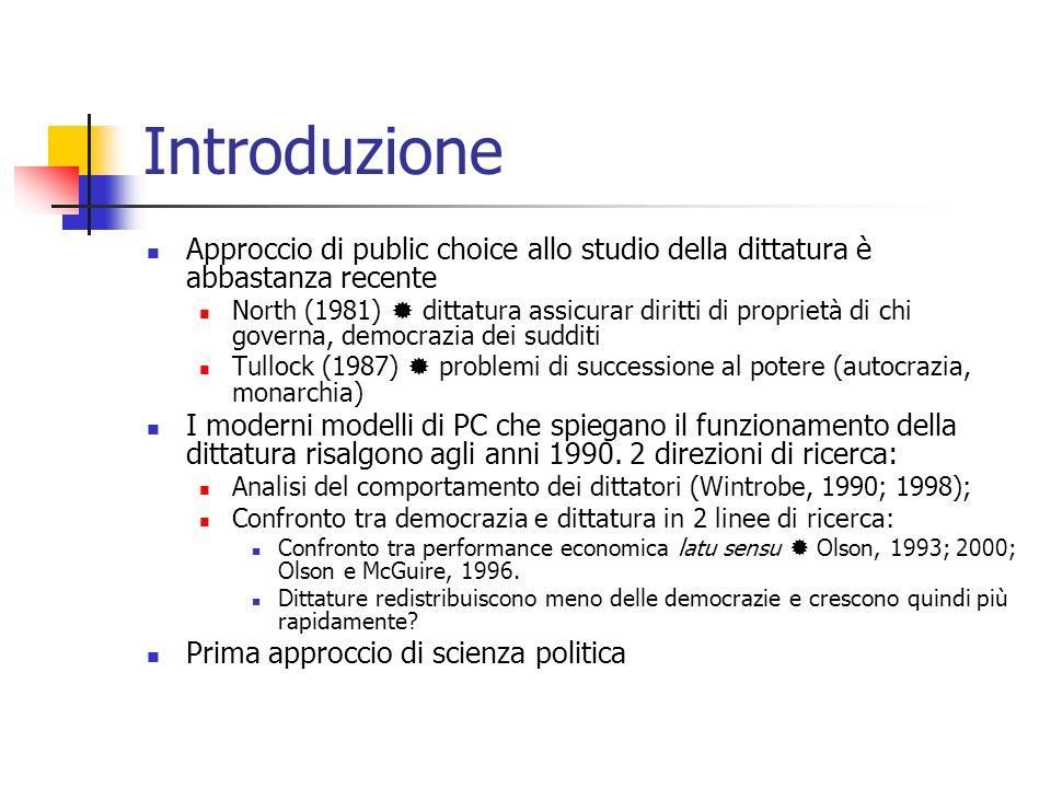 Introduzione Approccio di public choice allo studio della dittatura è abbastanza recente.