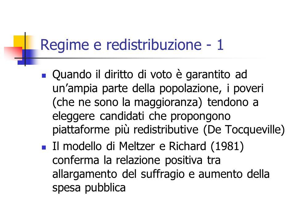 Regime e redistribuzione - 1