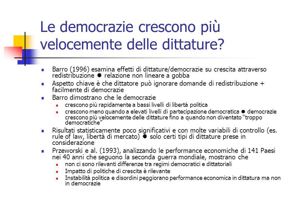 Le democrazie crescono più velocemente delle dittature