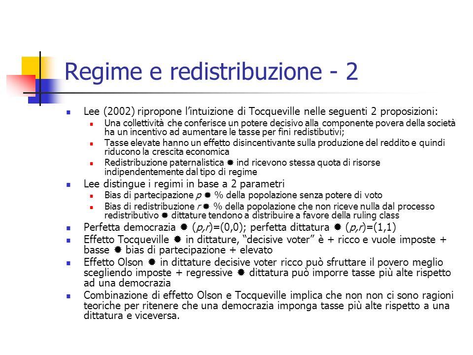 Regime e redistribuzione - 2