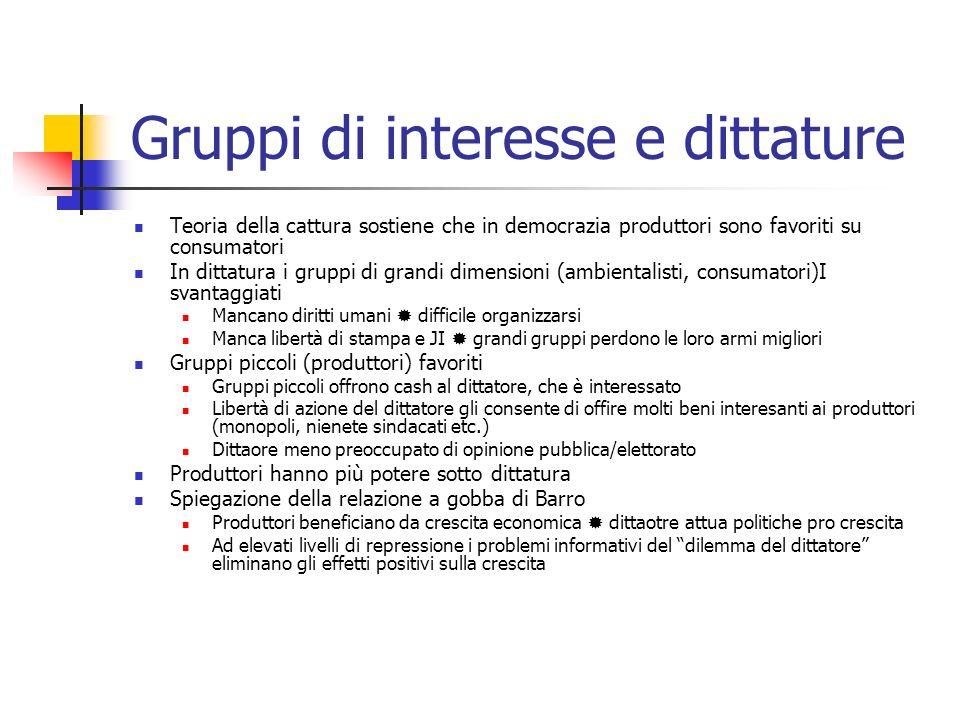 Gruppi di interesse e dittature