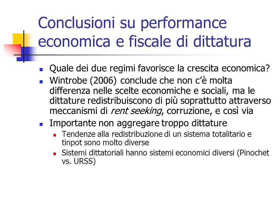 Conclusioni su performance economica e fiscale di dittatura