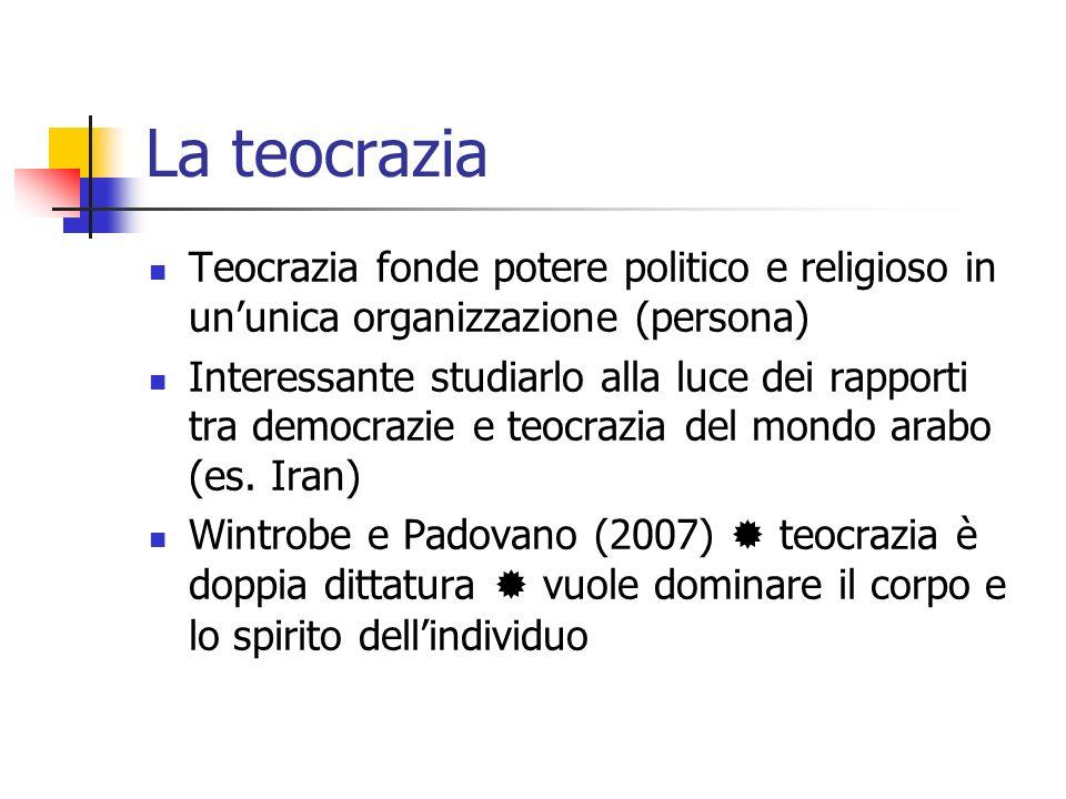La teocrazia Teocrazia fonde potere politico e religioso in un'unica organizzazione (persona)