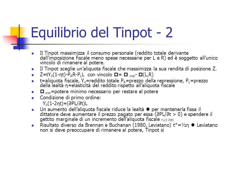 Equilibrio del Tinpot - 2