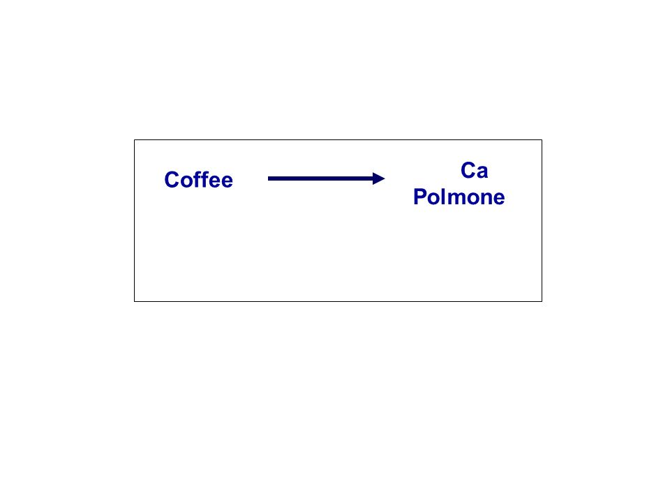 Ca Polmone Coffee