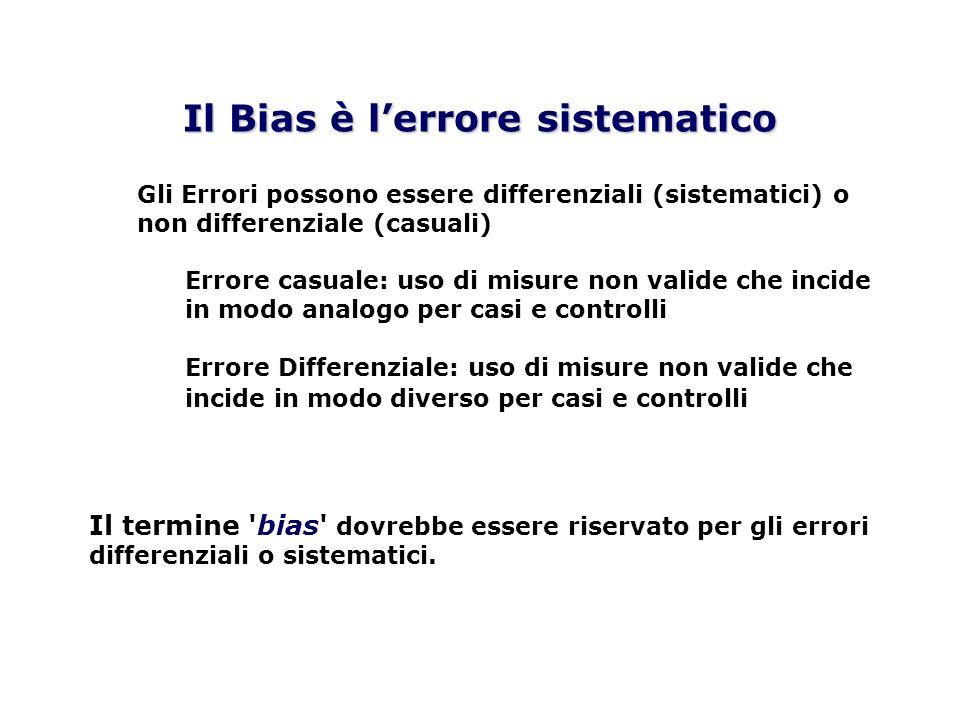Il Bias è l'errore sistematico