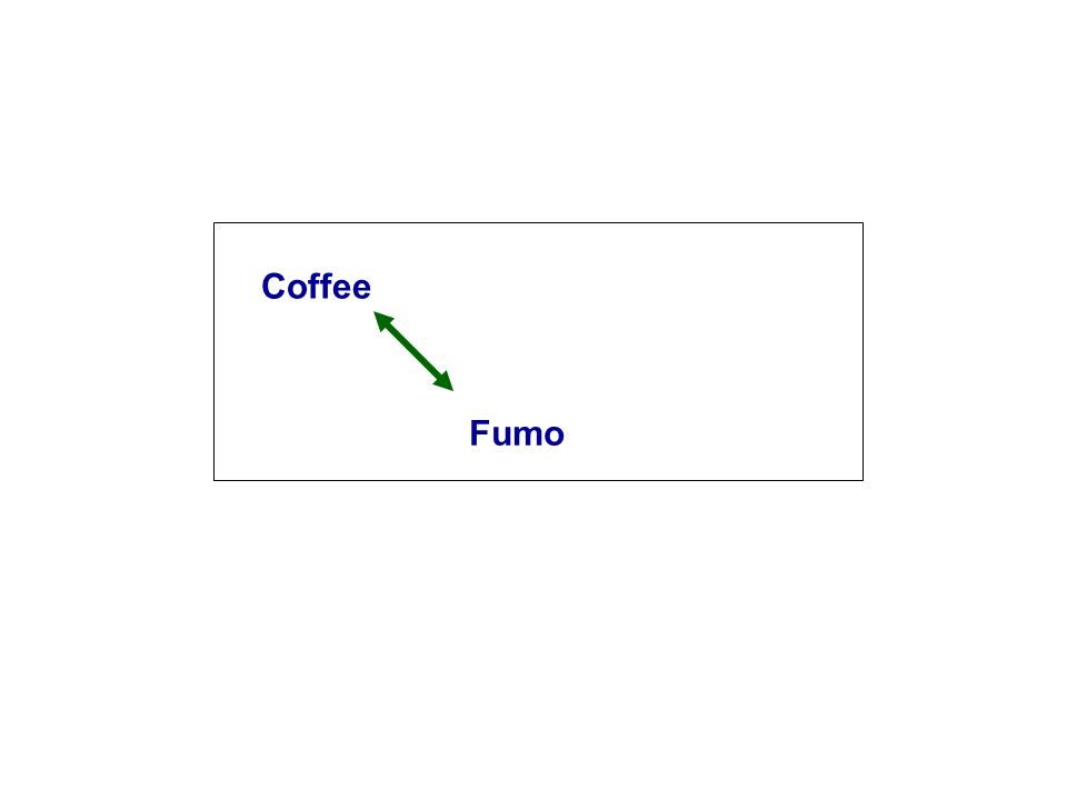Coffee Fumo