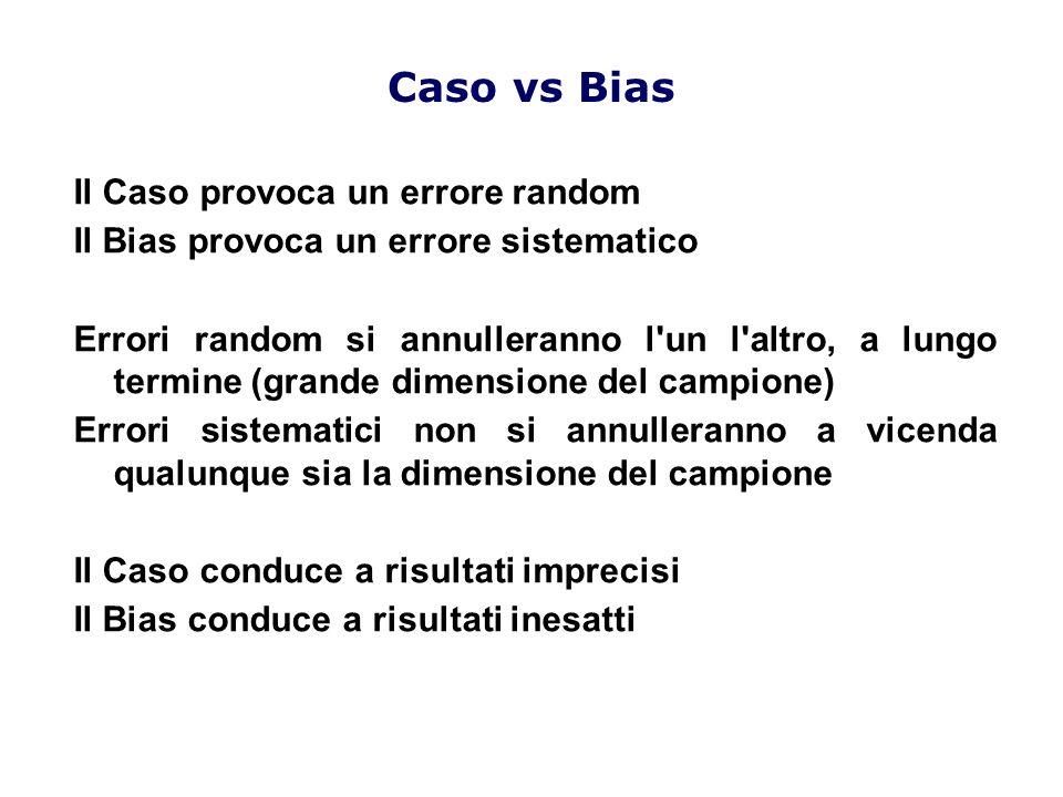 Caso vs Bias Il Caso provoca un errore random
