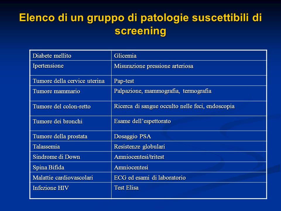 Elenco di un gruppo di patologie suscettibili di screening