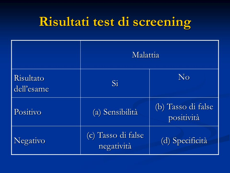 Risultati test di screening