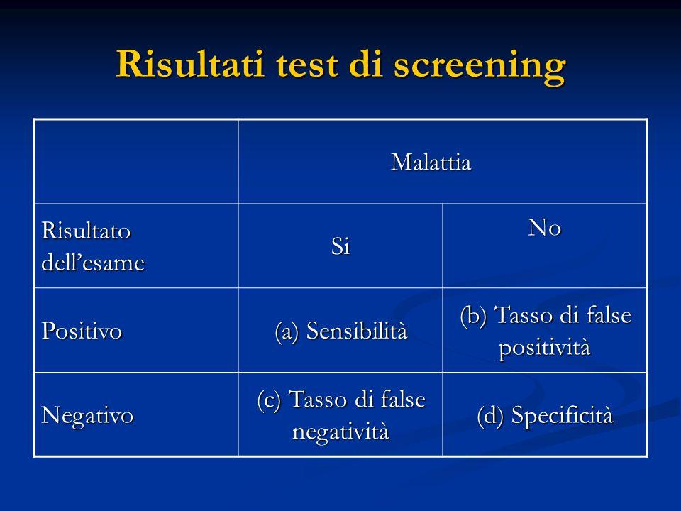 Risultati test di screening