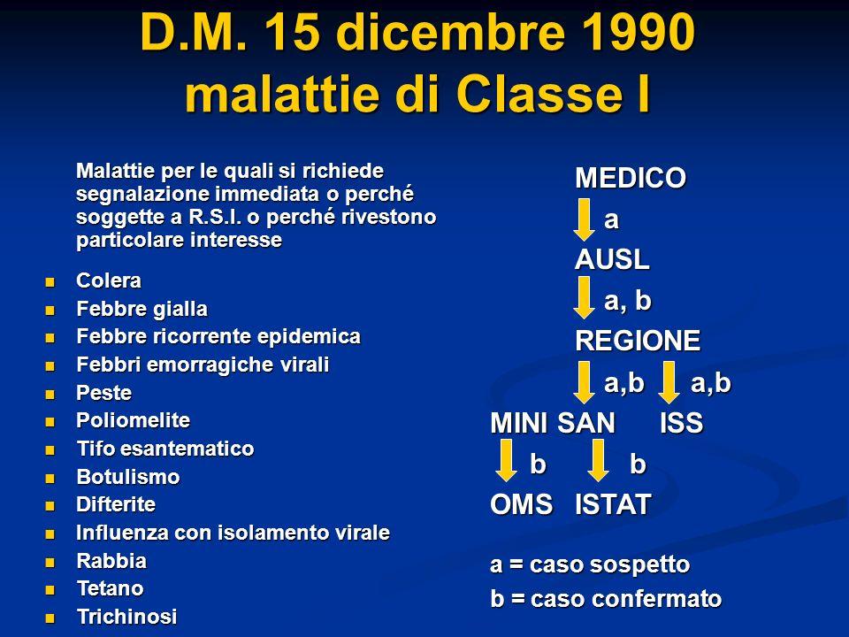 D.M. 15 dicembre 1990 malattie di Classe I