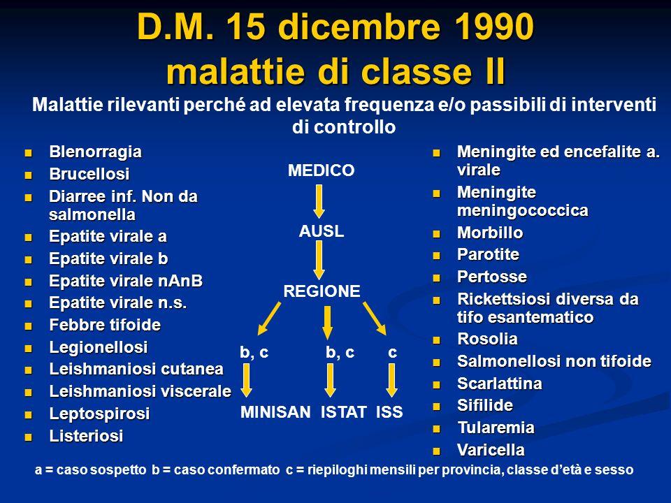 D.M. 15 dicembre 1990 malattie di classe II
