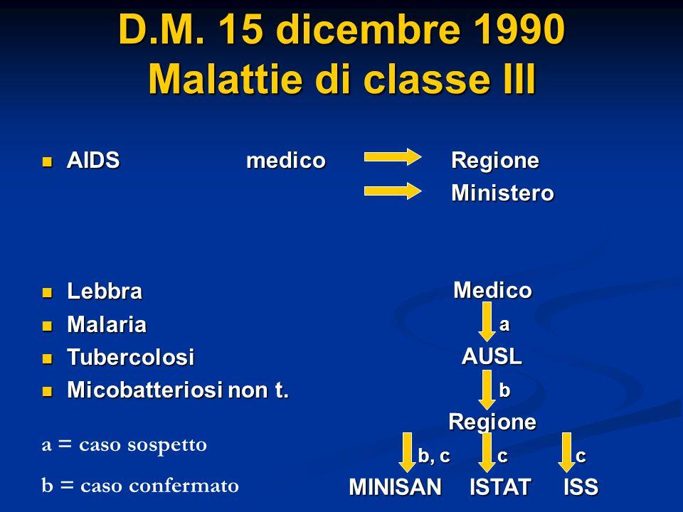 D.M. 15 dicembre 1990 Malattie di classe III