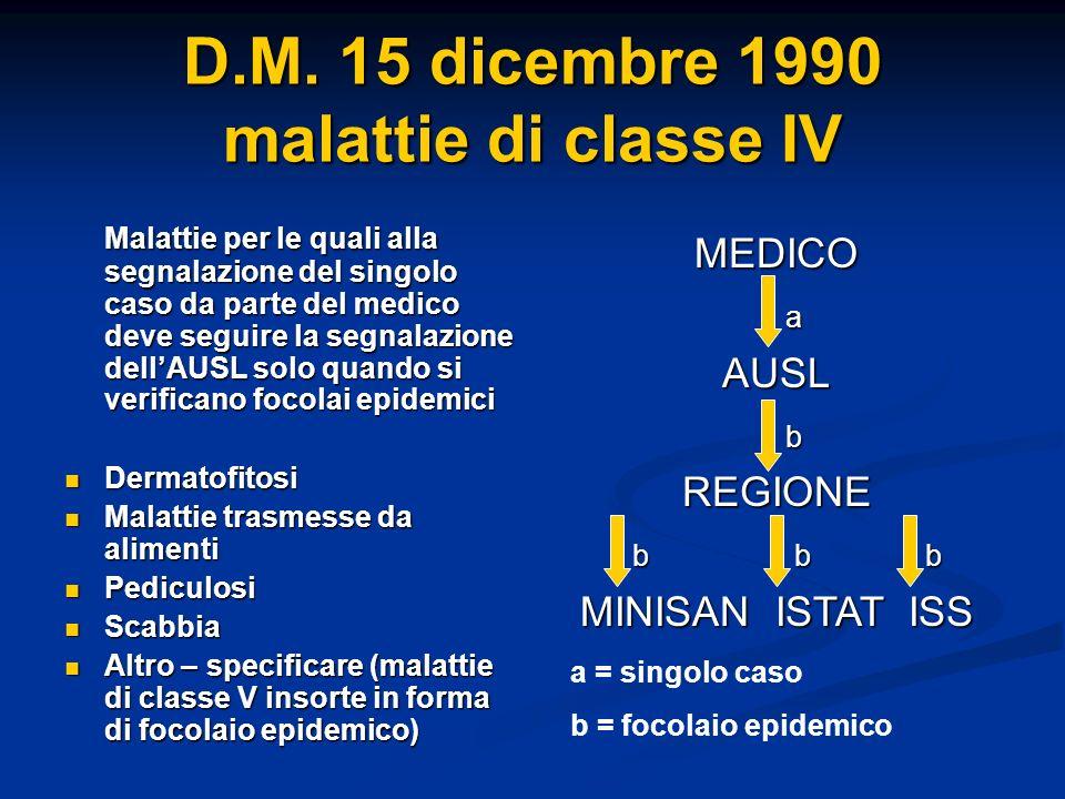D.M. 15 dicembre 1990 malattie di classe IV