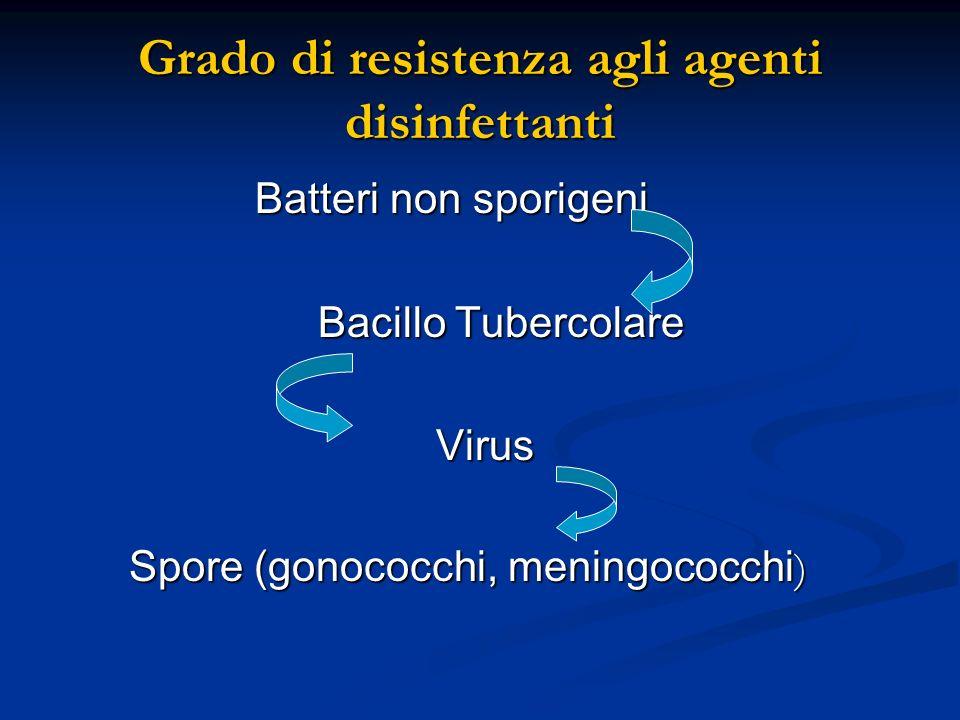 Grado di resistenza agli agenti disinfettanti