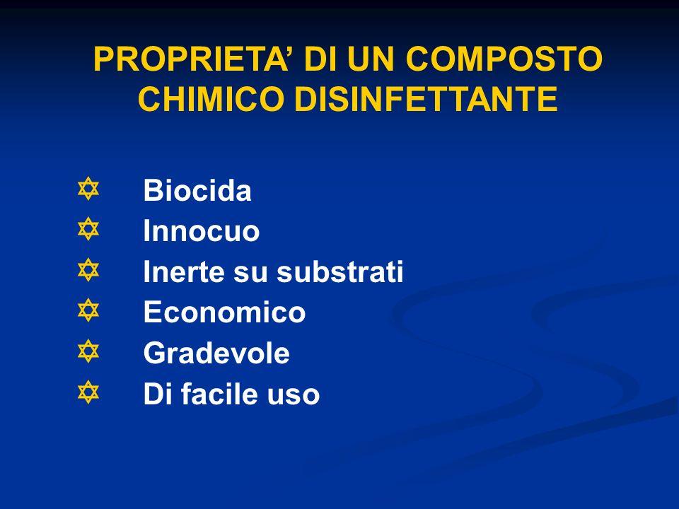 PROPRIETA' DI UN COMPOSTO CHIMICO DISINFETTANTE