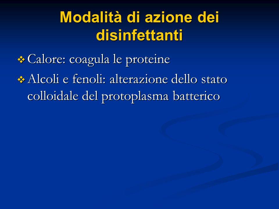 Modalità di azione dei disinfettanti