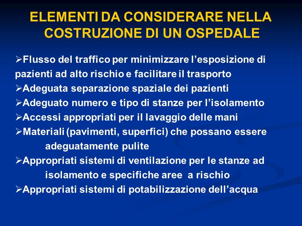 ELEMENTI DA CONSIDERARE NELLA COSTRUZIONE DI UN OSPEDALE