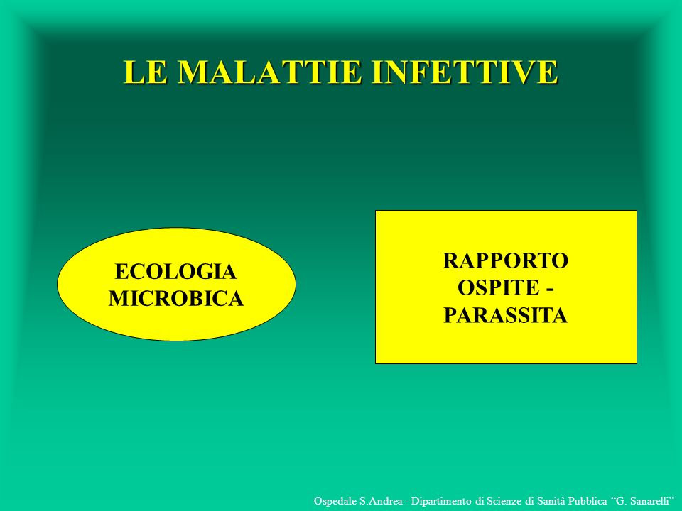 LE MALATTIE INFETTIVE RAPPORTO OSPITE - PARASSITA ECOLOGIA MICROBICA