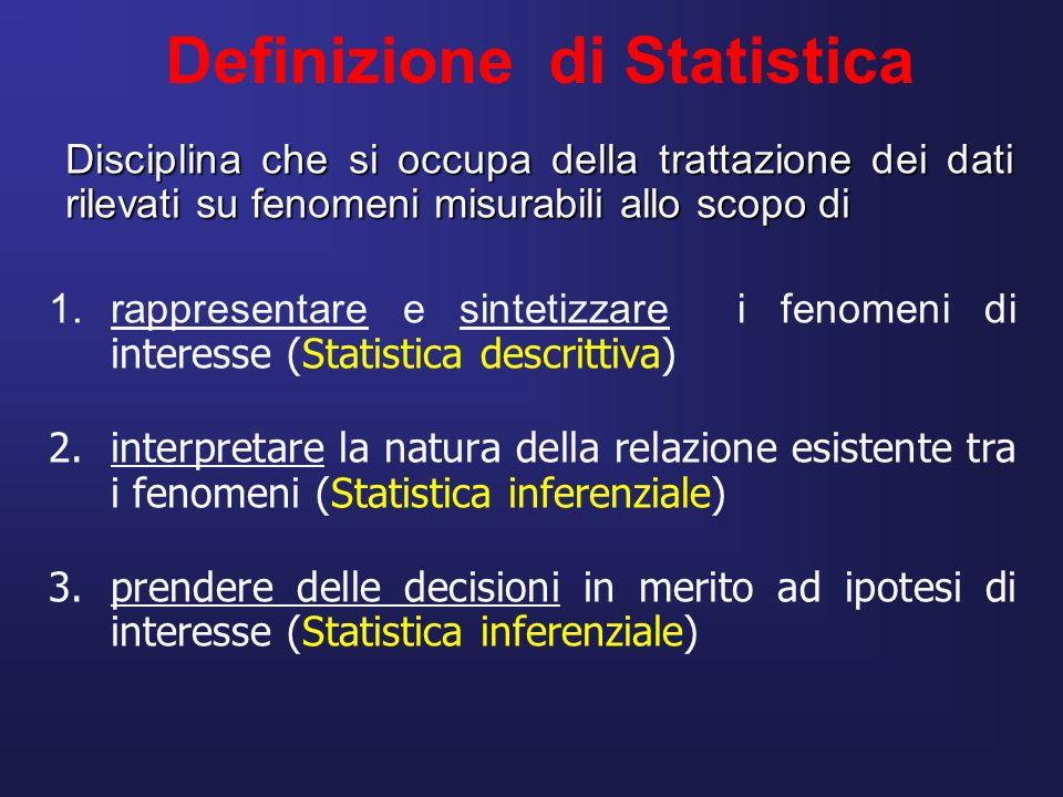 Definizione di Statistica