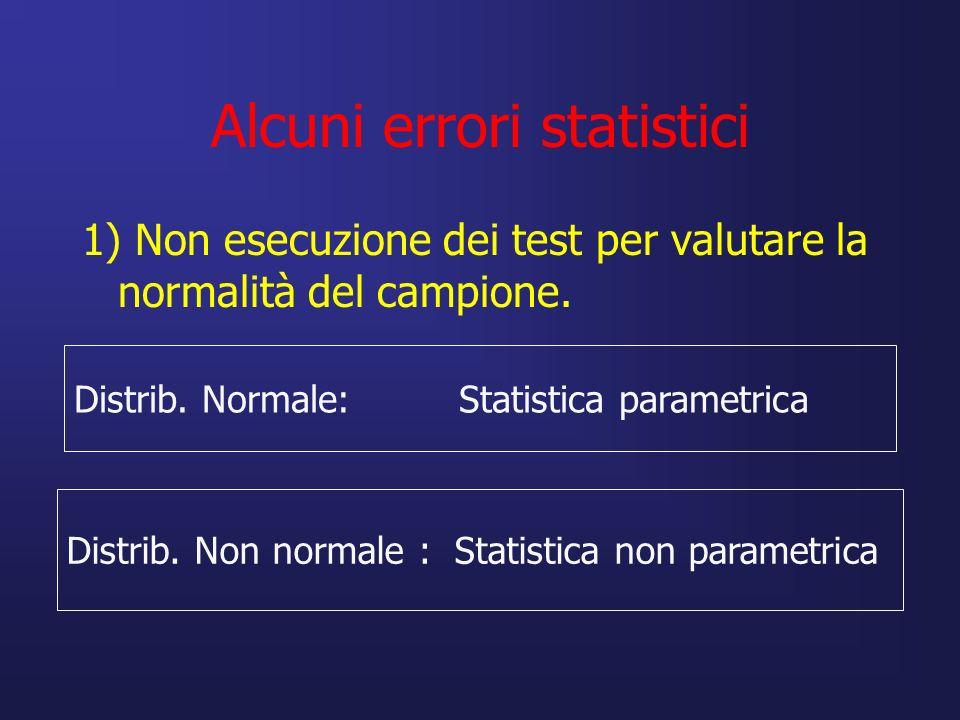 Alcuni errori statistici