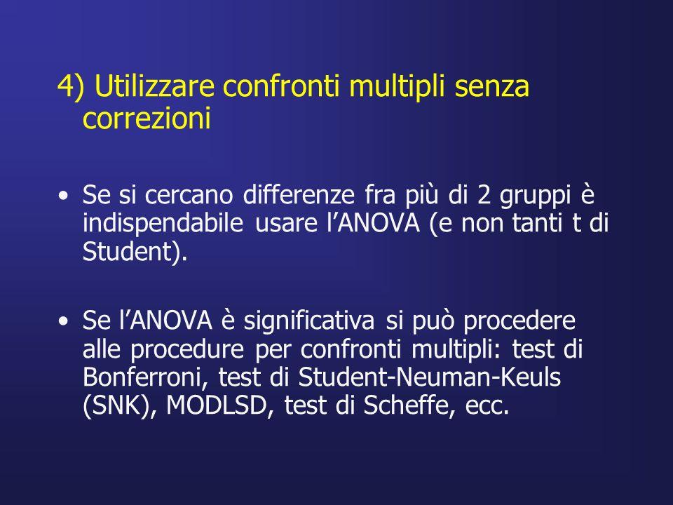 4) Utilizzare confronti multipli senza correzioni
