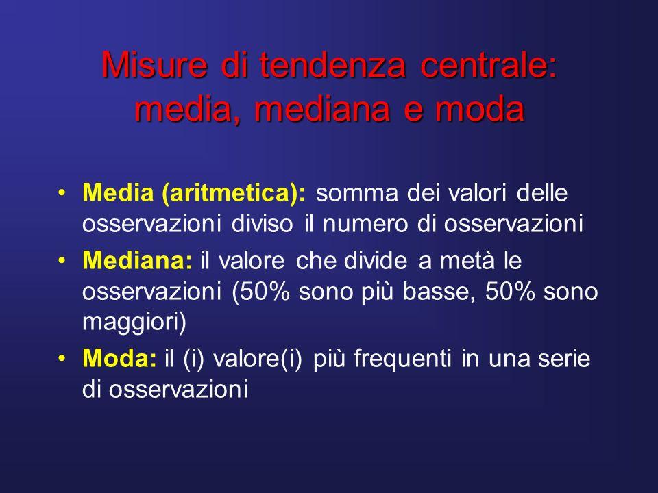 Misure di tendenza centrale: media, mediana e moda
