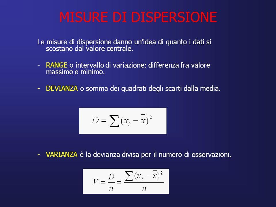 MISURE DI DISPERSIONE Le misure di dispersione danno un'idea di quanto i dati si scostano dal valore centrale.