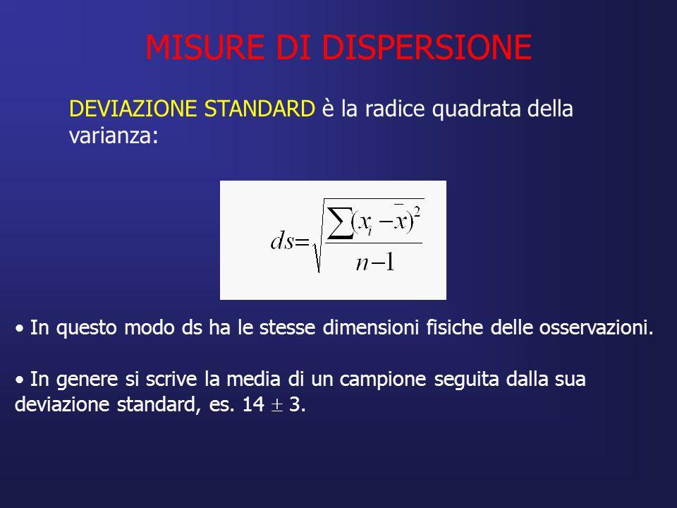 MISURE DI DISPERSIONE DEVIAZIONE STANDARD è la radice quadrata della varianza: