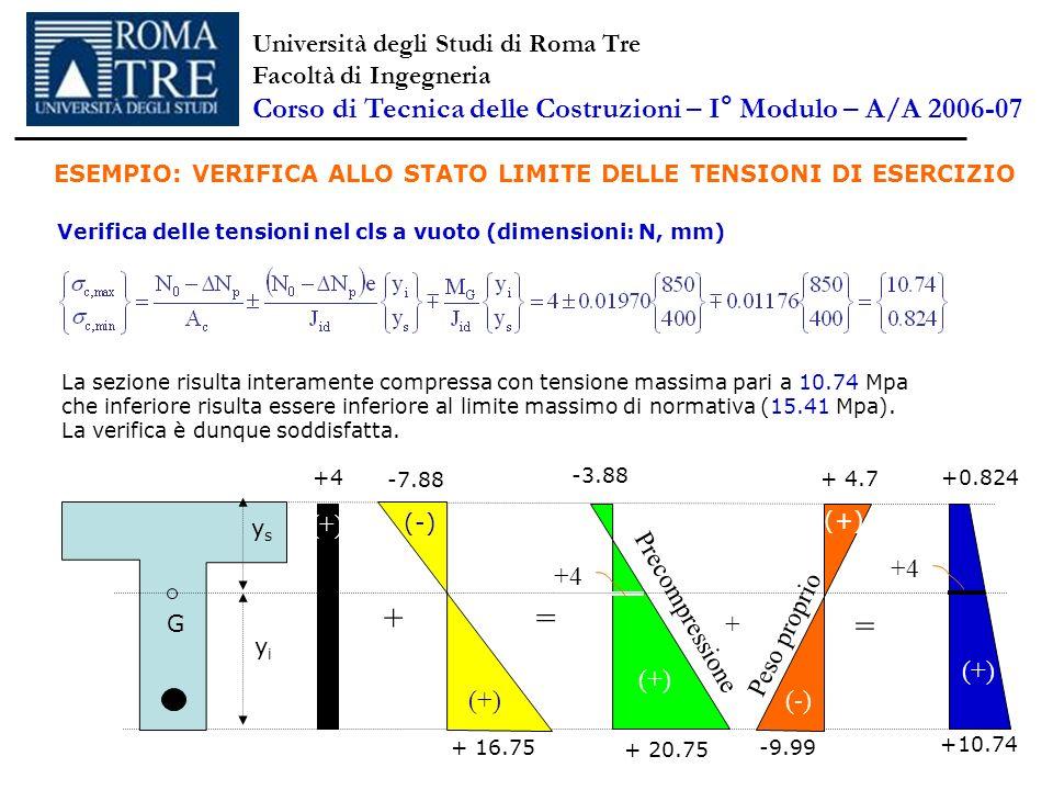 + = Corso di Tecnica delle Costruzioni – I° Modulo – A/A 2006-07