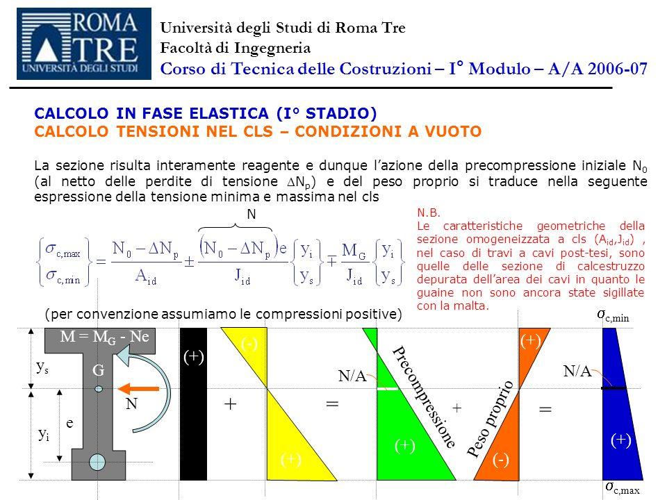 + = = Corso di Tecnica delle Costruzioni – I° Modulo – A/A 2006-07