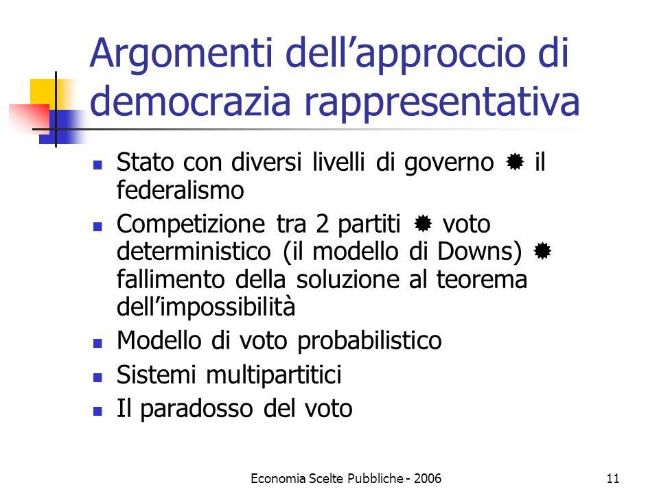 Argomenti dell'approccio di democrazia rappresentativa