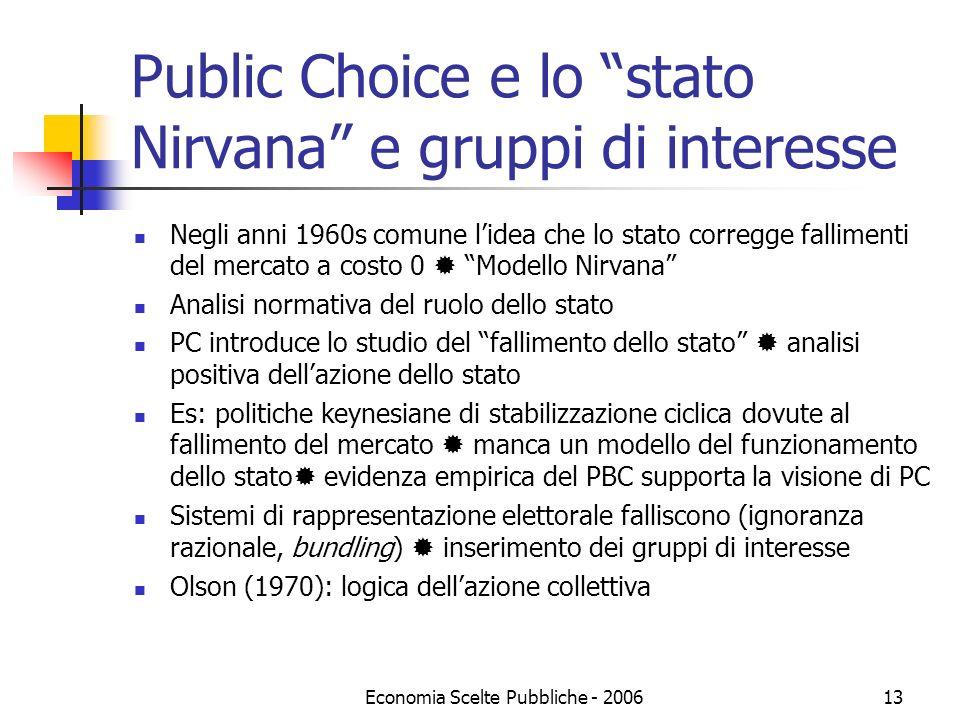 Public Choice e lo stato Nirvana e gruppi di interesse