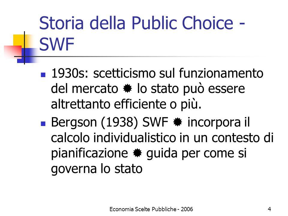 Storia della Public Choice - SWF