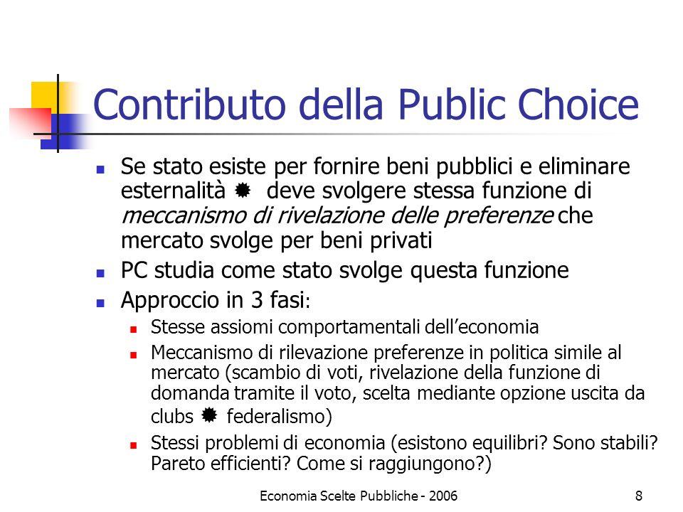 Contributo della Public Choice