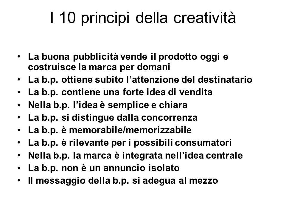I 10 principi della creatività