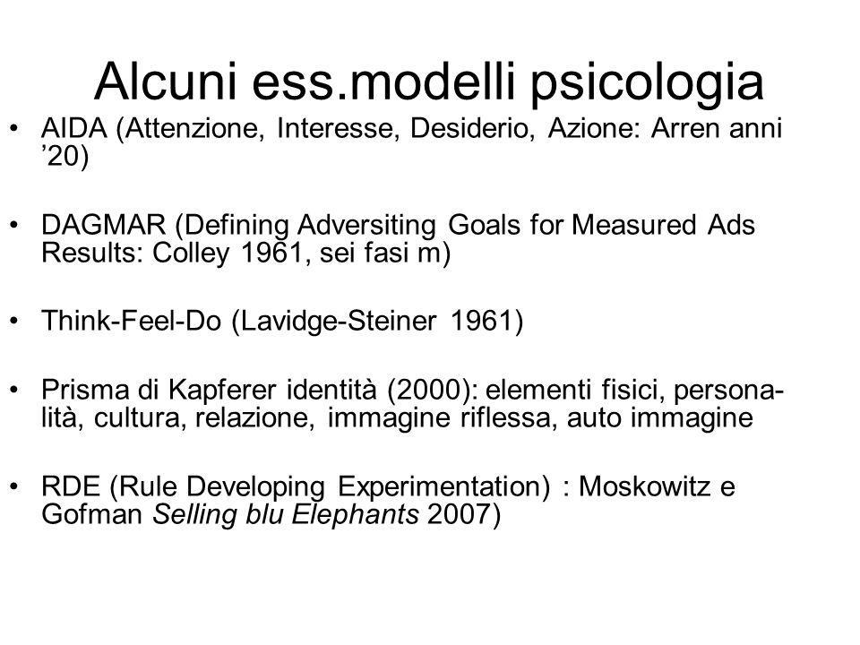 Alcuni ess.modelli psicologia