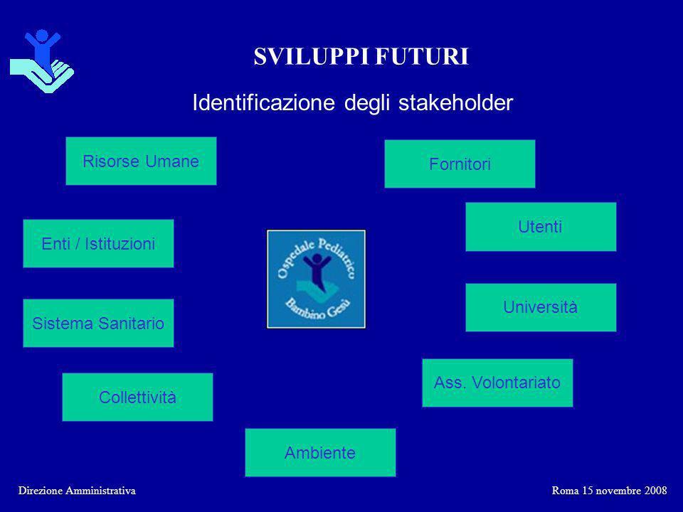 Identificazione degli stakeholder