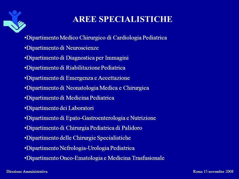 AREE SPECIALISTICHE Dipartimento Medico Chirurgico di Cardiologia Pediatrica. Dipartimento di Neuroscienze.