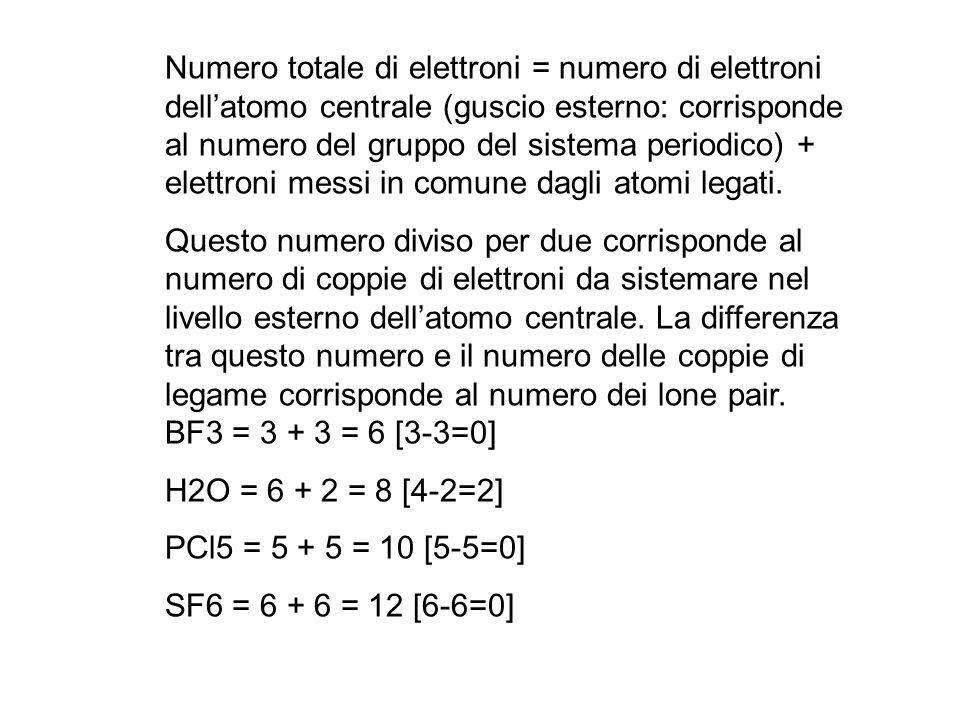 Numero totale di elettroni = numero di elettroni dell'atomo centrale (guscio esterno: corrisponde al numero del gruppo del sistema periodico) + elettroni messi in comune dagli atomi legati.