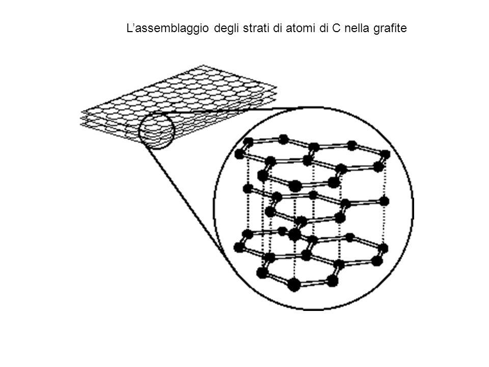 L'assemblaggio degli strati di atomi di C nella grafite