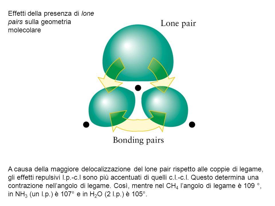 Effetti della presenza di lone pairs sulla geometria molecolare