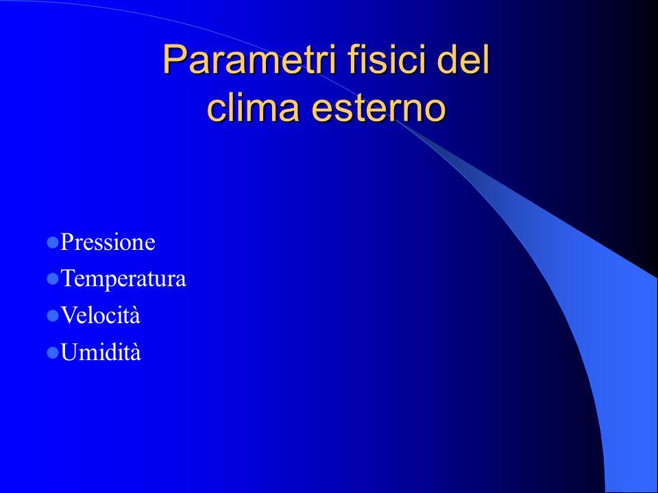 Parametri fisici del clima esterno Pressione Temperatura Velocità