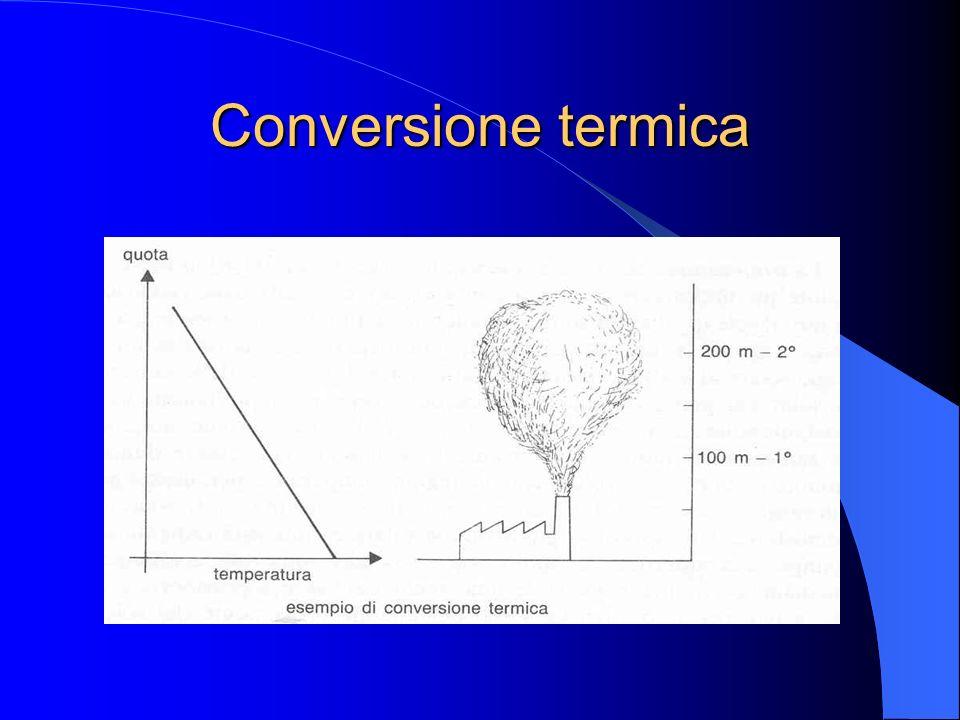 Conversione termica